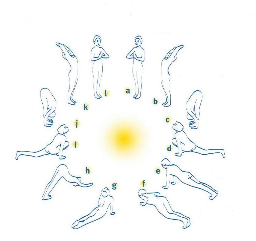 Sonnengruss